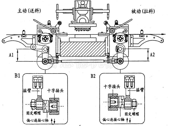 老式机械冲床电路图